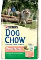 DOG CHOW ADULTO SENSITIVE SALMÃO 15 KG